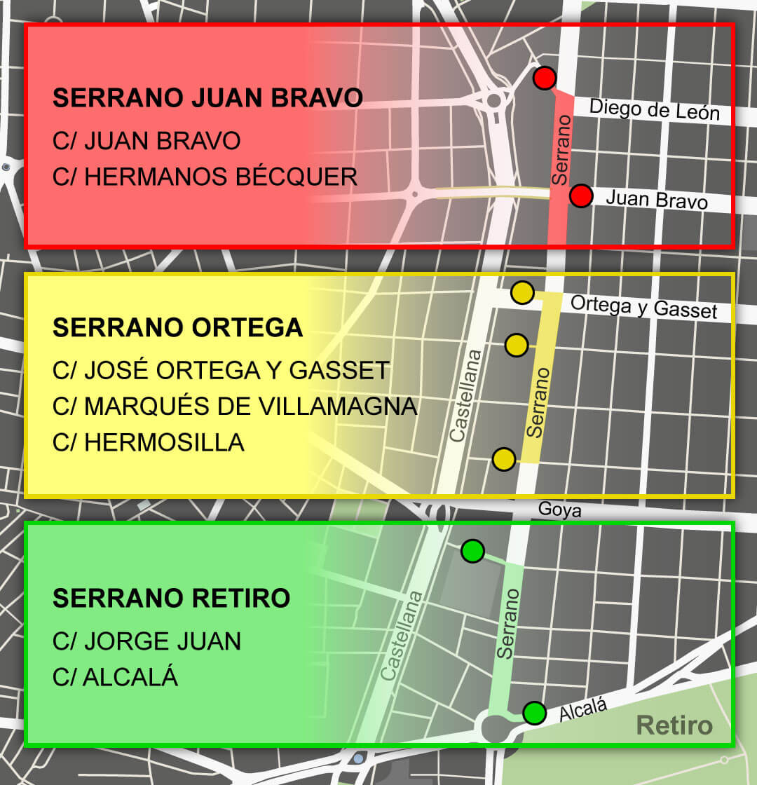 Calle Serrano Madrid Mapa.Serranopark